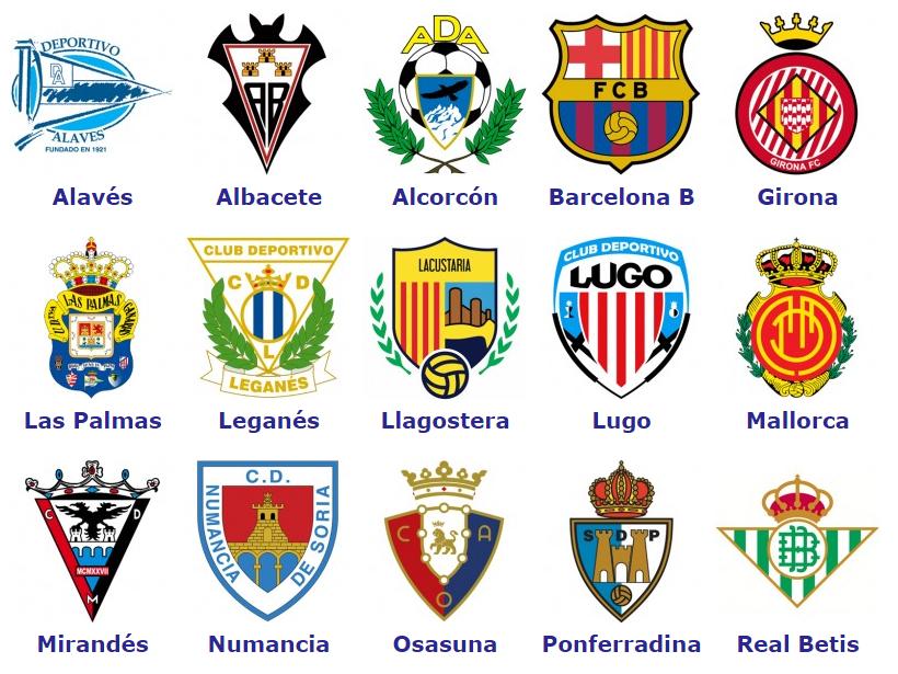 Segunda Division Standings