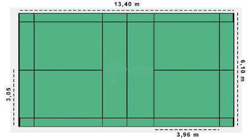 Ukuran lapangan bulu tangkis ganda