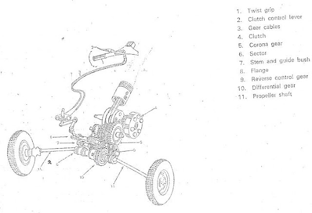 STUDY OF THREE WHEELER CHASSIS FRAME AND POWER