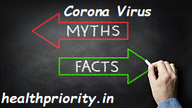 MYTHS vs FACTS REGARDING SPREADING, PREVENTION AND TRANSMISSION OF CORONA VIRUS