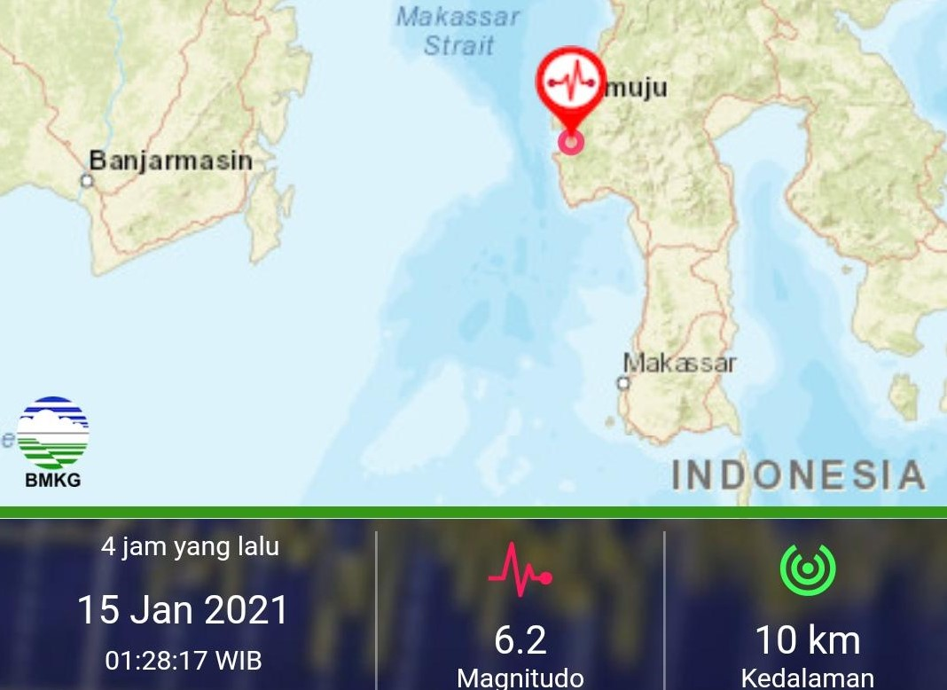 Gempa M6,2 di Majene, Delapan Meninggal Dunia dan Ratusan Warga Terluka