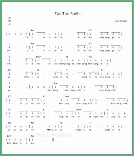 not angka lagu turi turi putih lagu daerah jawa tengah