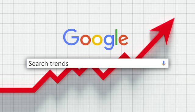 Google Reveals Top Trending Searches of 2020: eAskme