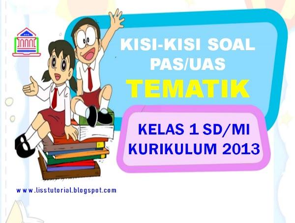 Kisi-kisi Soal PAS/UAS Tematik Kelas 2 SD/MI Semester 1 Kurikulum 2013