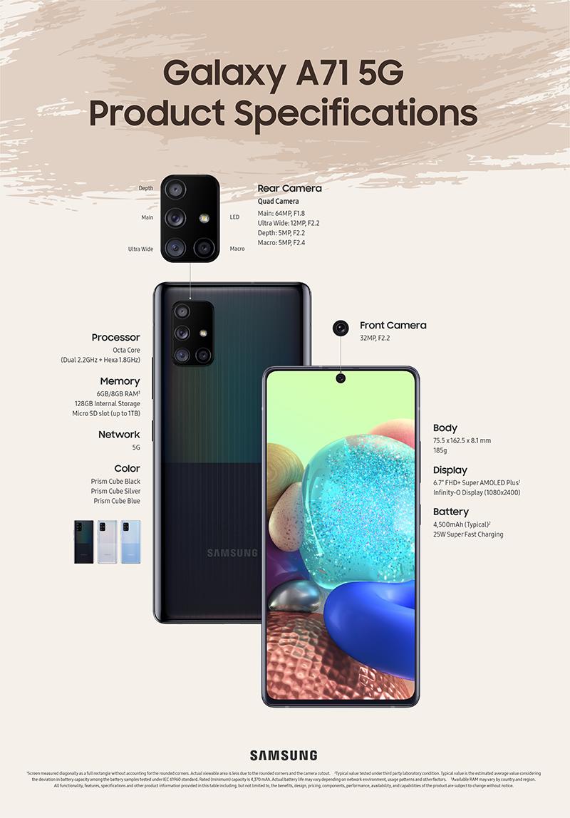 Galaxy A71 5G specs