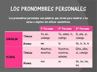 http://aprendemoscontere.com/wp-content/uploads/2013/04/LOS-PRONOMBRES-PERSONALES.jpg
