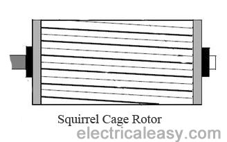Technical sharma ji: Electric motor