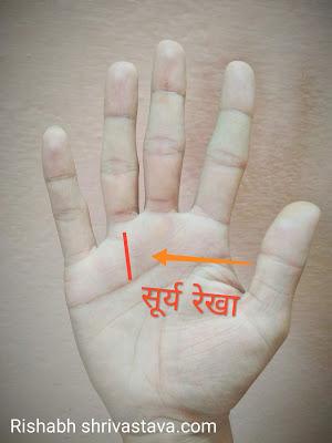 सूर्य रेखा की जानकारी। Sun Line Palmistry in hindi
