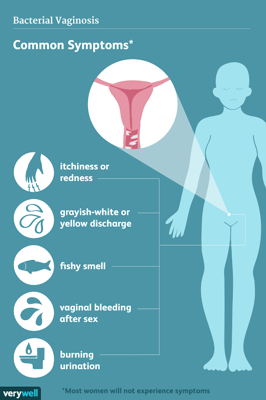 Vaginitis is the term used to define disorders of the vagina caused by infection, inflammation, or changes in normal vaginal flora