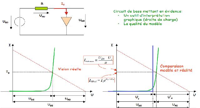 Les Diodes Cours Électromécanique des Systèmes Automatisées-ESA-OFPPT-PDF