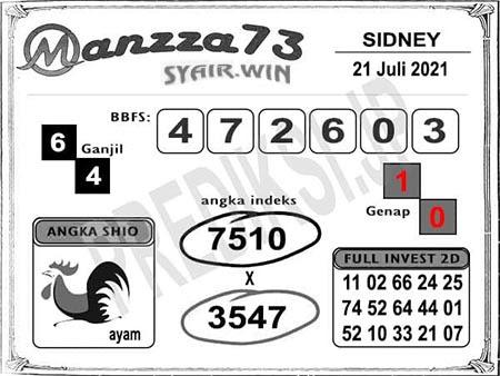 Prediksi Manzza73 Sydney Rabu 21 Juli 2021