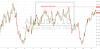 Chart Pattern: Cara analisa forex dengan chart pattern