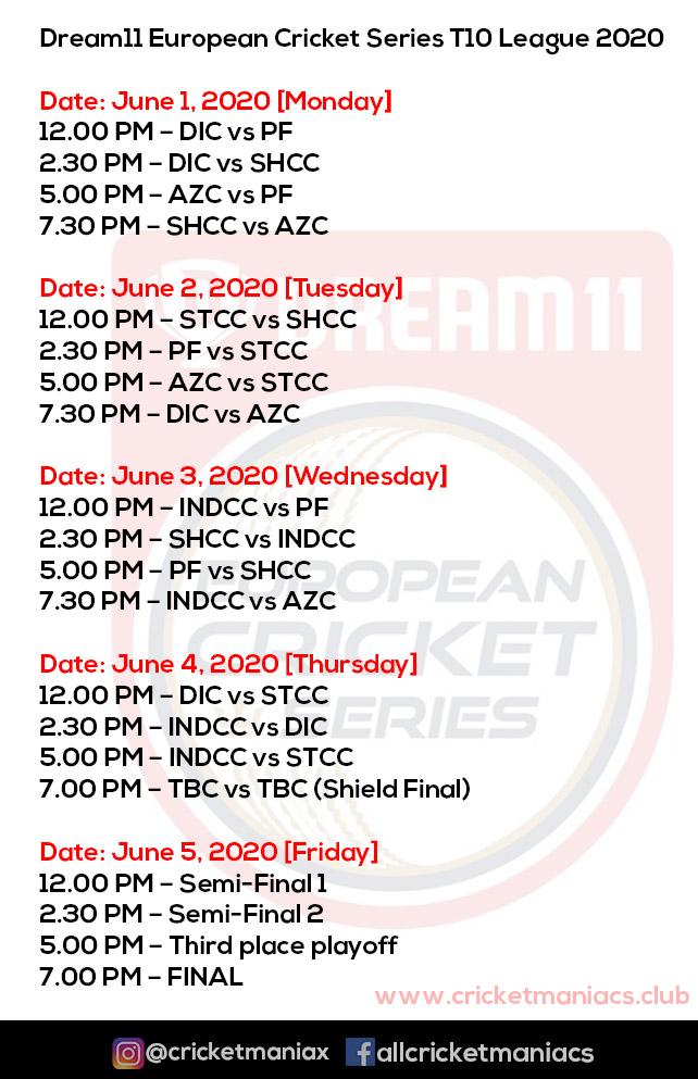 Dream11 European Cricket Series T10 League 2020 Schedule