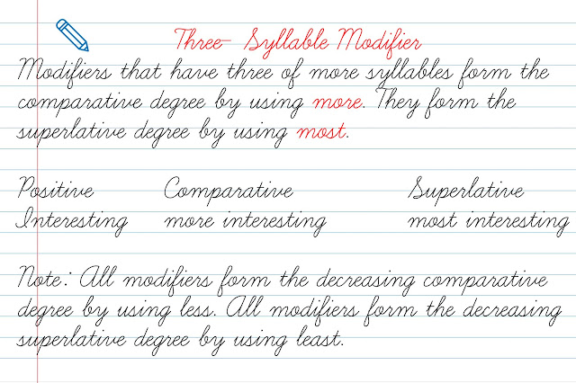 Three-syllable comparison