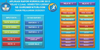 Aplikasi Raport SD K13 Format Excel