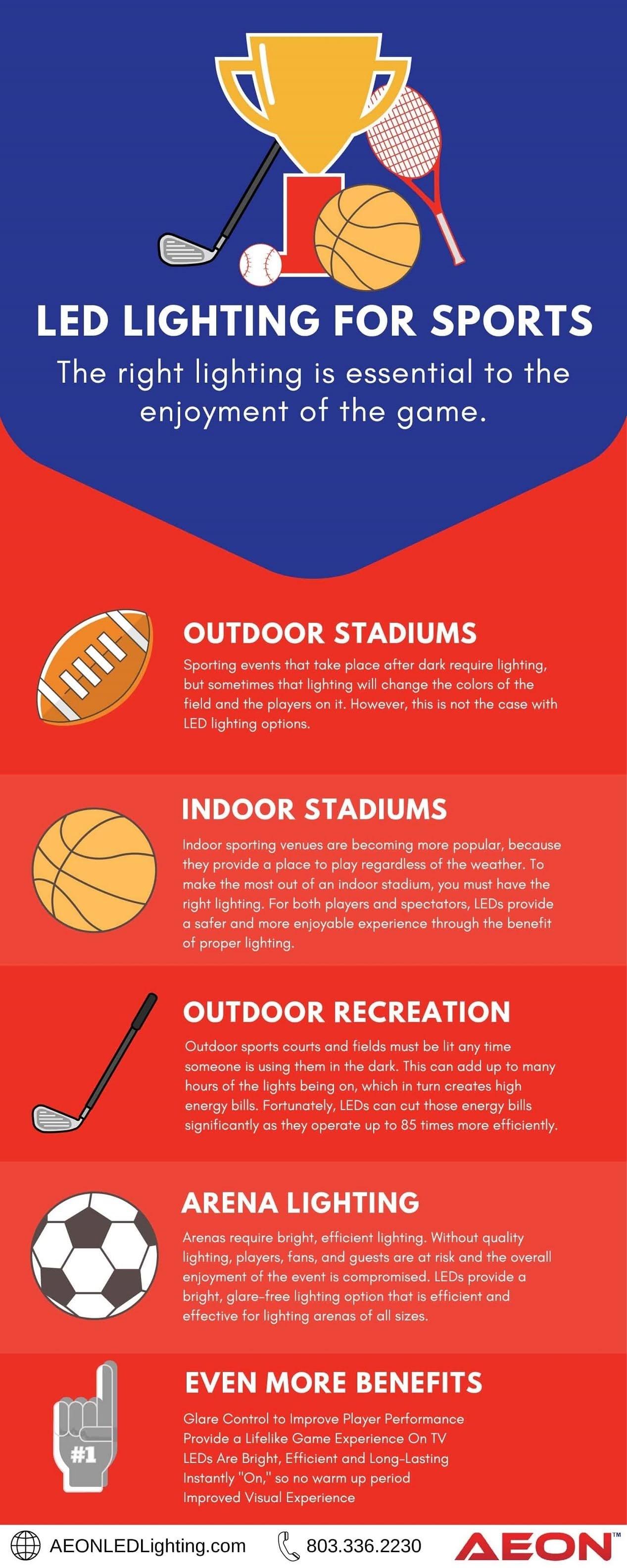 LED Lighting for Sport #infographic