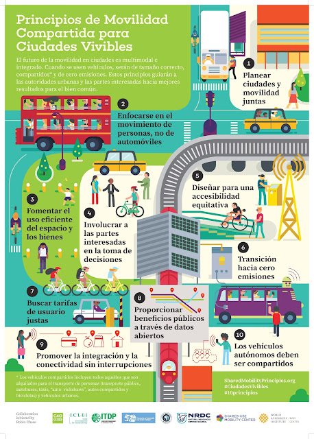 El futuro de la movilidad en ciudades es multimodal e integrado. Cuando se usen vehículos, serán de tamaño correcto, compartidos y de cero emisiones. Estos principios guiarán a las autoridades urbanas y las partes interesadas hacia mejores resultados para el bien común.