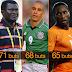 Le Top 5 des meilleurs buteurs africains en sélection nationale