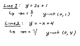OpenAlgebra.com: Chapter 3 Sample Test Questions