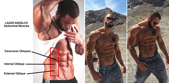 ABS : The Secret Revealed Review – by Lazar Angelov