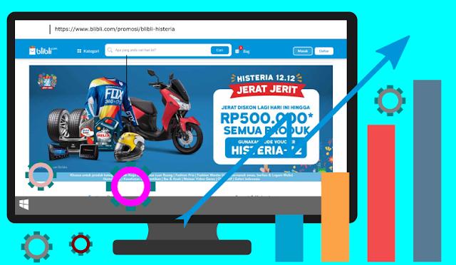 Serunya Promo SYOK untuk Pelanggan HARBOLNAS Blibli