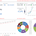 Patrimônio Financeiro Mar/16 (R$ 123.750,55) ou +28,36%