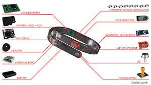 Cicret Bracelet Functions