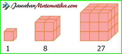 Kunci Jawaban Senang Belajar Matematika Kelas 5 Halaman 162