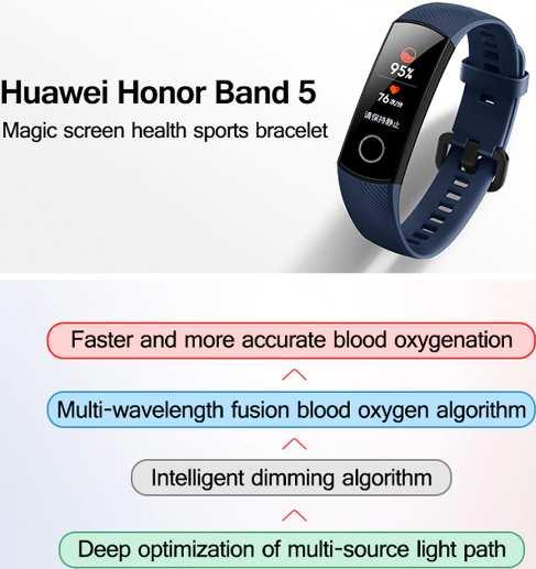 Huawei Honor Band 5 Smart Bracelet Huawei Honor Band 5 Smart Wristband