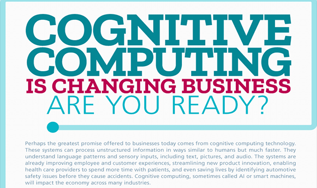 Cognitive Computing is Changing Business- Are You Ready? infographic