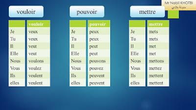conjugaison verbes du 3 groupe présent