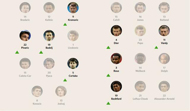 pergantian pemain KROASIA VS INGGRIS (Source : detik.com)