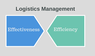 logictics management