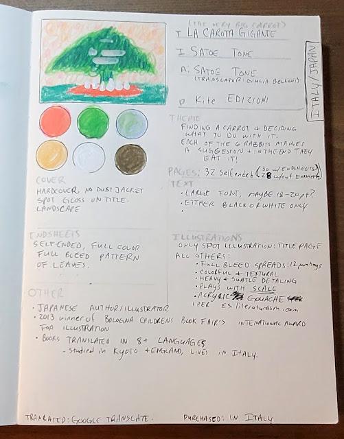 My handwritten notes on La Carota Gigante by Satoe Tone
