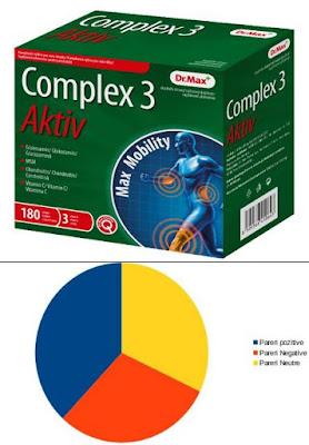 Dr. Max COMPLEX 3 Aktiv pareri forumuri prospecte