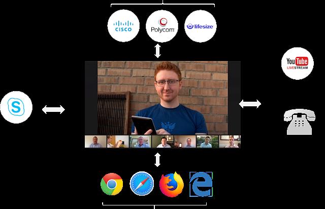 Solução de videoconferência da Ricoh é a aliada perfeita para estudantes
