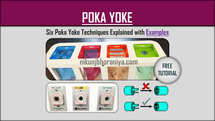 Poka Yoke Mistake Proofing Error Proofing Example