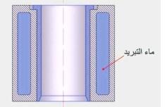 الجلب الجافه Dry Cylinder Liners