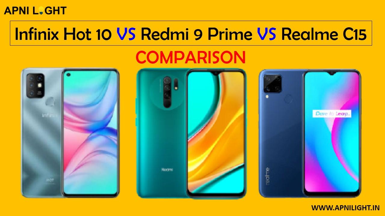 Infinix Hot 10 vs Redmi 9 Prime vs Realme C15 Comparison
