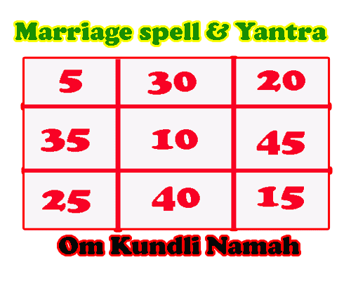 yantra for marriage