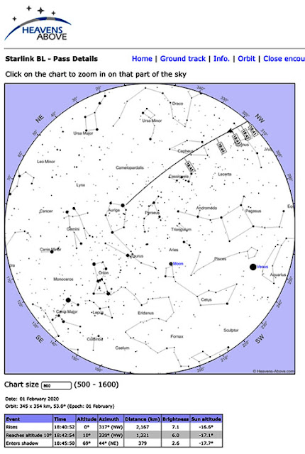 Sky Chart for one of the Starlink satellites for Saturday, Feb 1, in Orange County (Source: www.heavens-above.com)