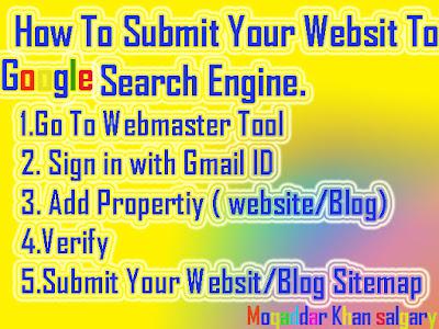 Google Webmaster Submit URL