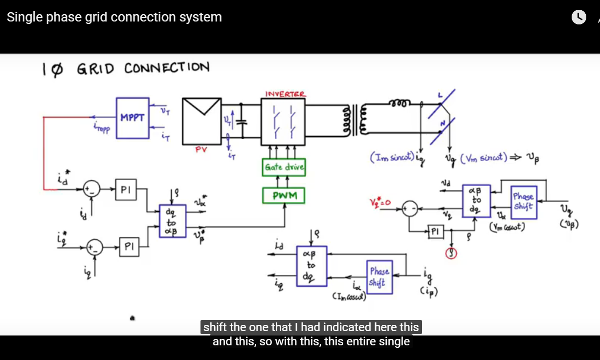 Power Electronics Electronica De Potencia Leistungselektronik Electronique Puissance 전력전자 Single Phase Grid Connection System Design Of Photovoltaic Systems Nptel National Programme On Technology Enchanced Learning India