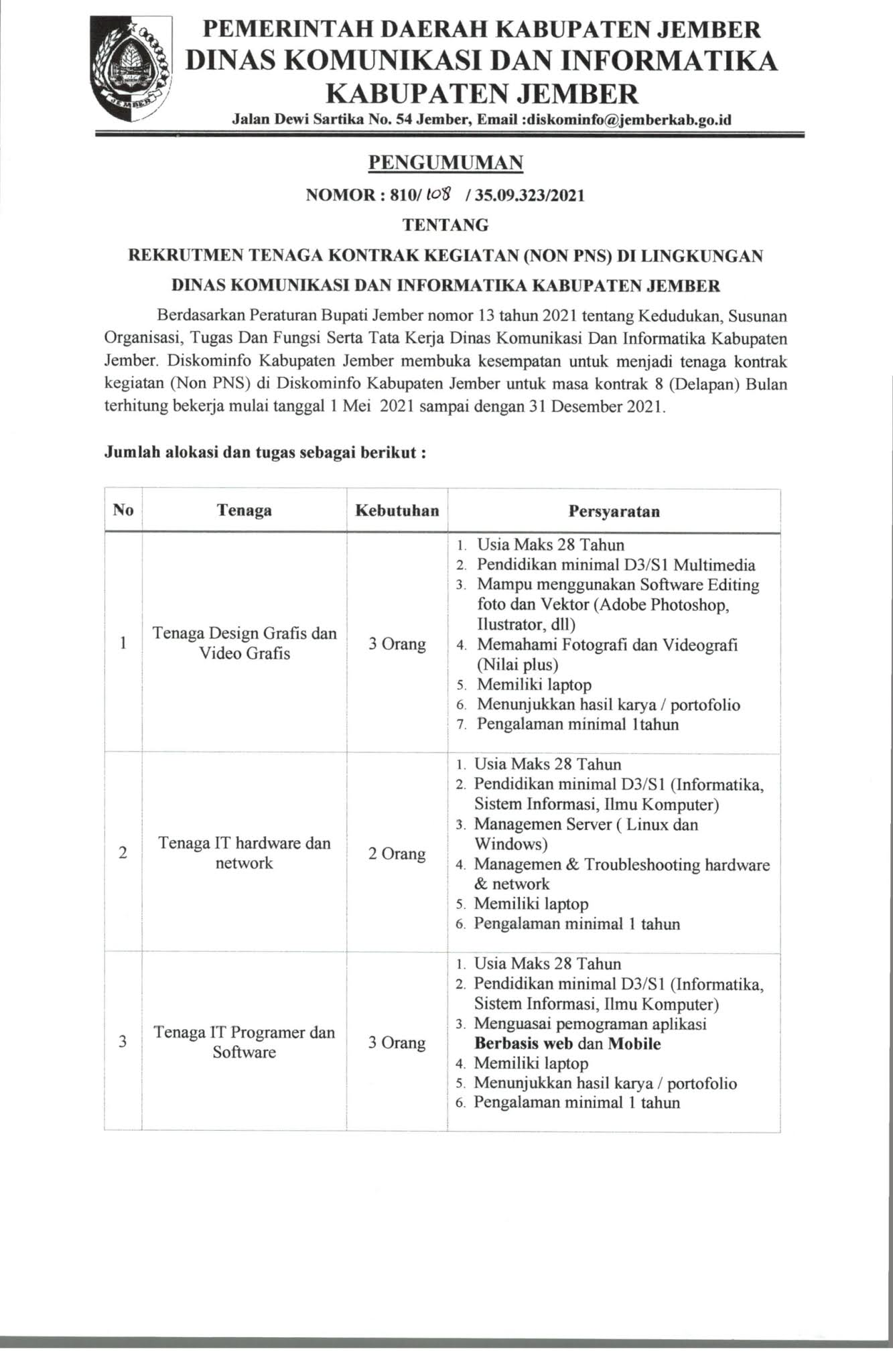 Lowongan Kerja Non Pns Lingkungan Dinas Komunikasi Dan Informatika Tingkat D3 S1 April 2021 Rekrutmen Lowongan Kerja Bulan Juli 2021