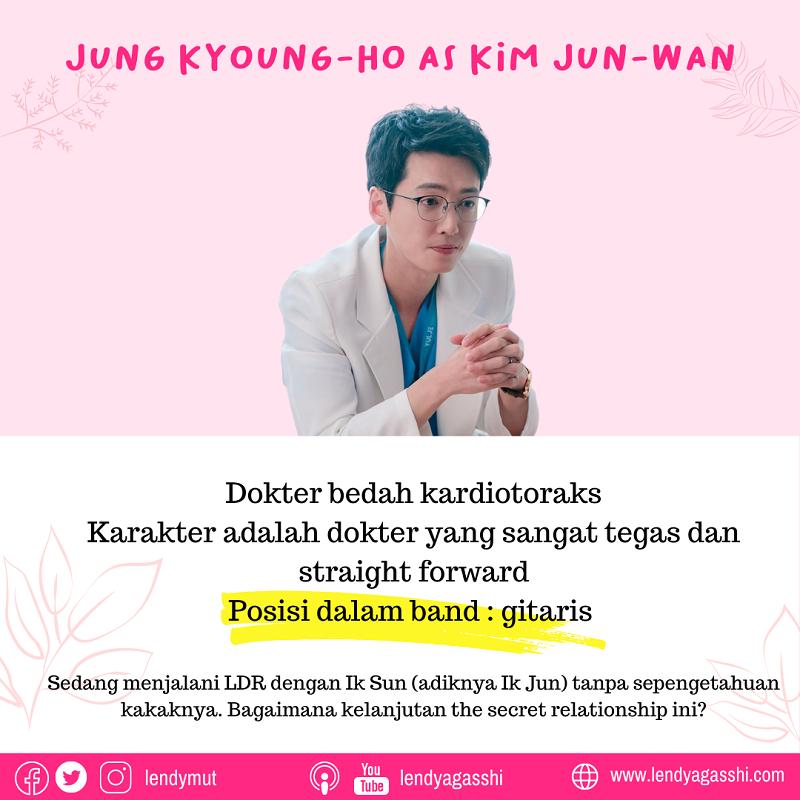Jung Kyoung-Ho as Kim Jun-Wan dalam Drama Hospital Playlist 2 Cast