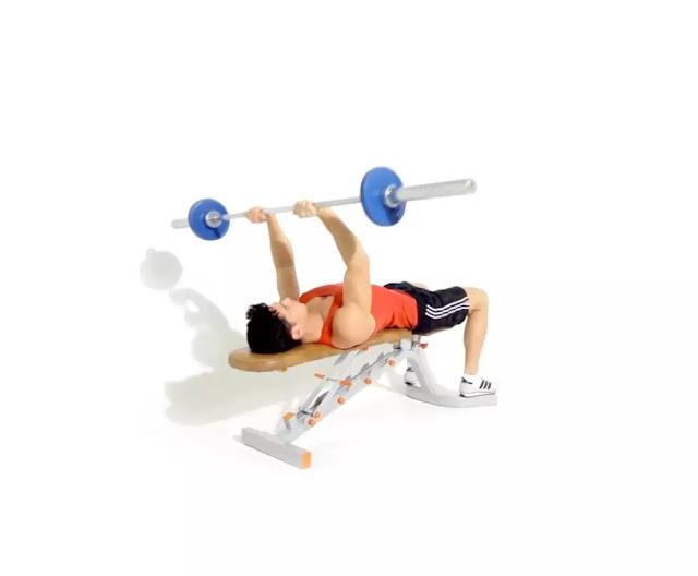 Skullcrushers triceps exercise