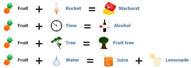 Little alchemy how to make a tree unique how to make a christmas how to make fruit in little alchemy ccuart Choice Image