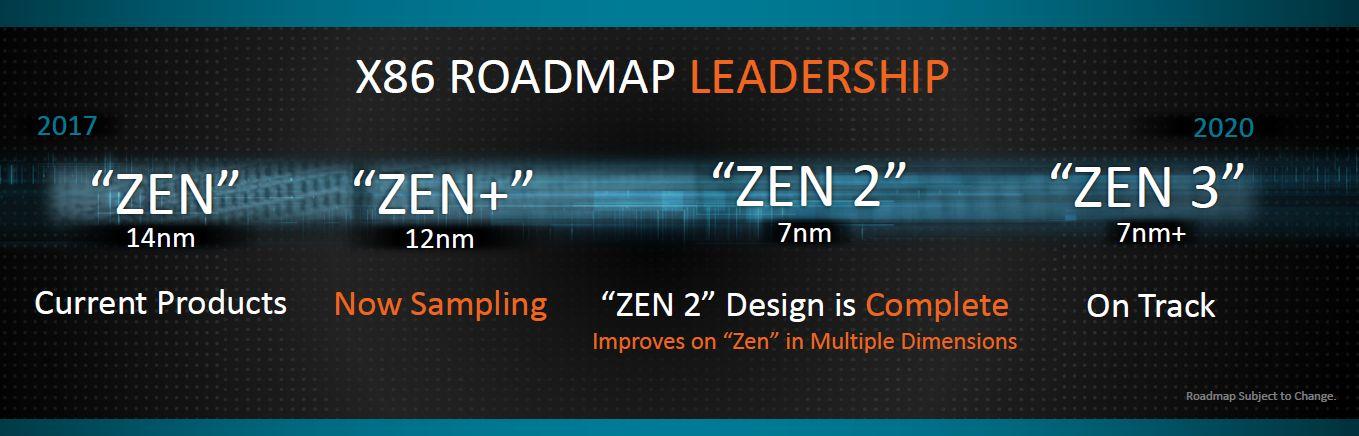 AMD: Ryzen 3000 baseado na arquitetura Zen 2 surge em