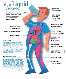 Best Ways To Increase Your Water Intake