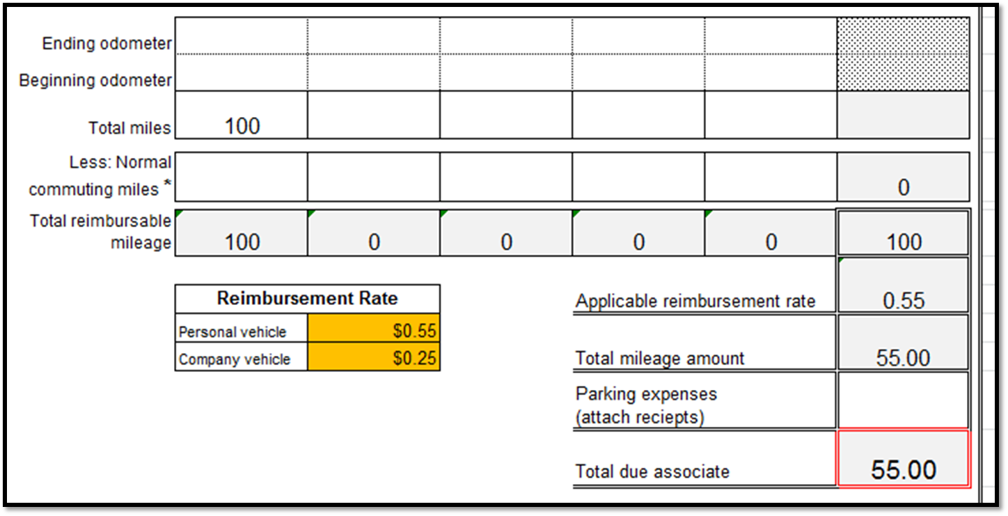 Excel Spreadsheets Help: Mileage Reimbursement Form Template